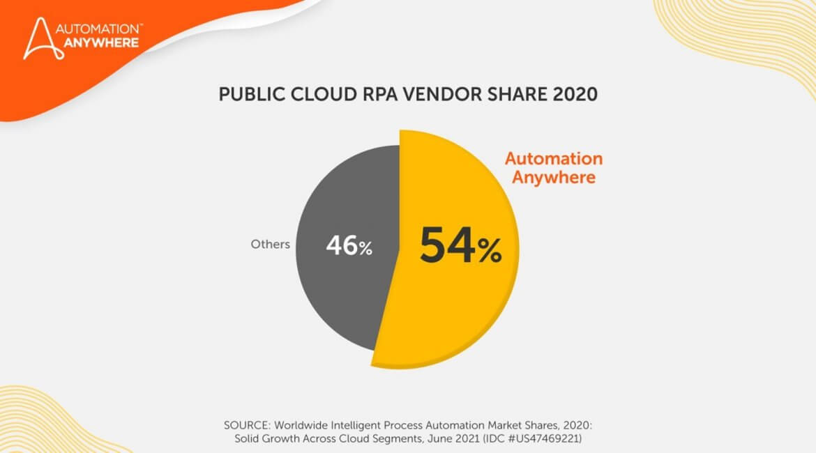 Automation-Anywhere-Number-One-RPA-Cloud-Vendor